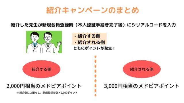 メドピアキャリア 紹介キャンペーン